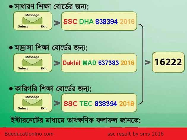 ssc exam result 2016